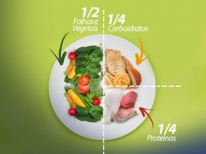Read more about the article Como montar o prato do almoço